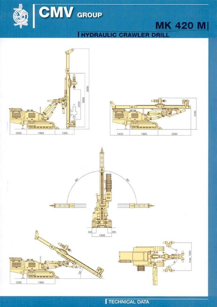 CMV-MK-420-M
